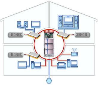 Next Century Technologies Audio Amp Video Equipment